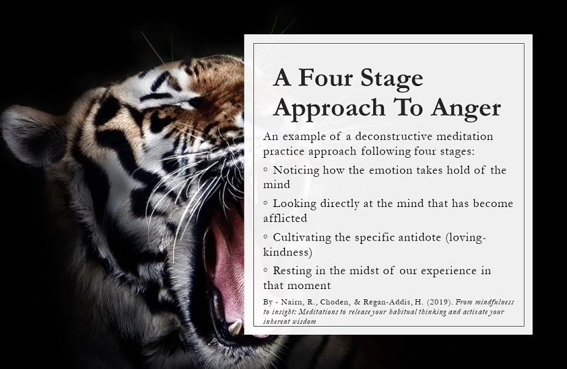 A Four Stage Approach To Anger - A Deconstructive meditation practice using self inquiry and insight