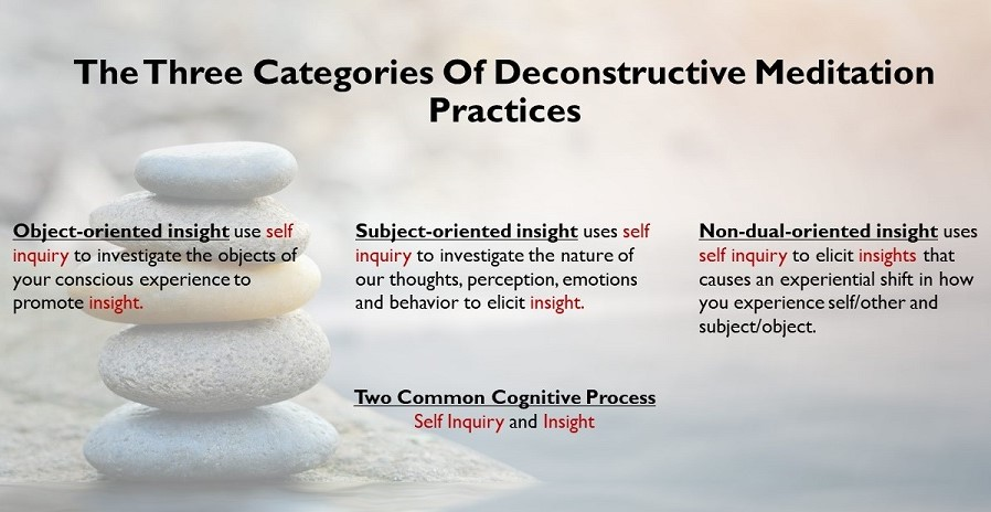 The Three Categories Of Deconstructive Meditation Practices using self inquiry and insight